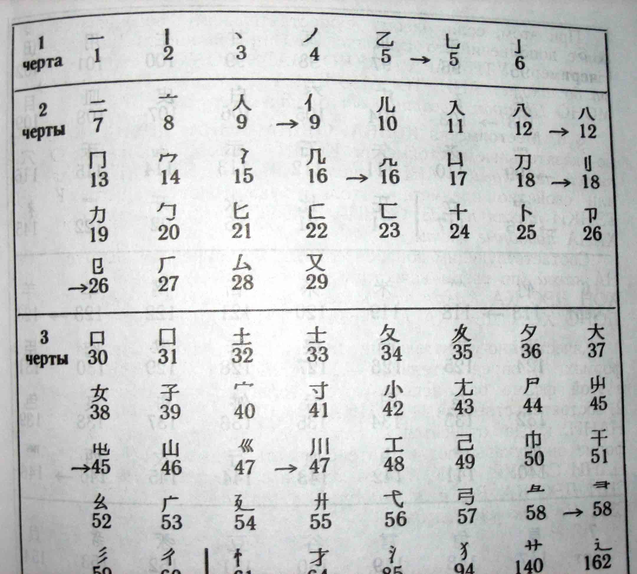 Иероглифы Японский Словарь Онлайн