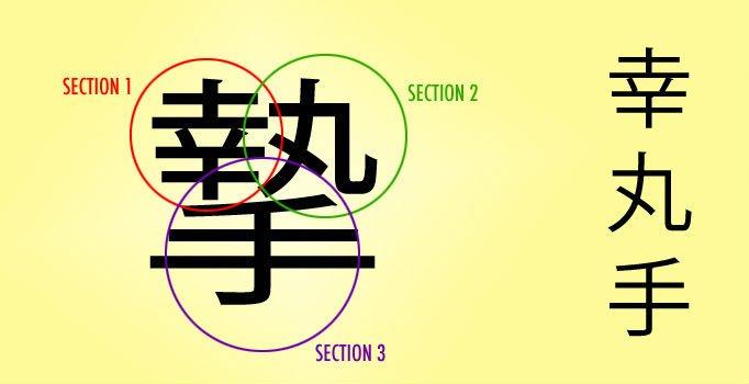 Как угадать порядок черт японских иероглифов