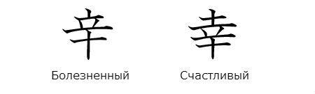 20 похожих иероглифов