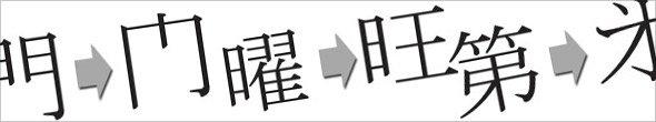 Сокращенные формы иероглифов